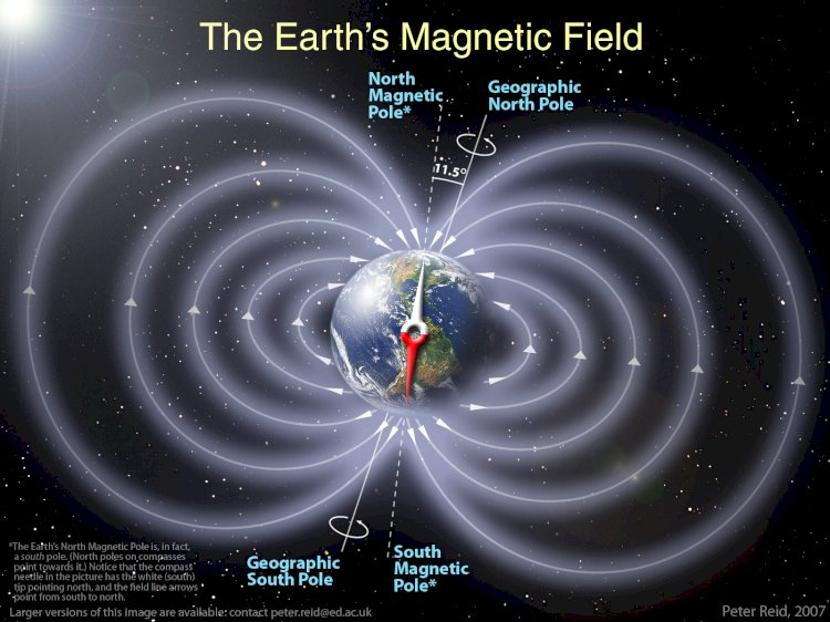 Earth's Magnetism Or Geomagnetism